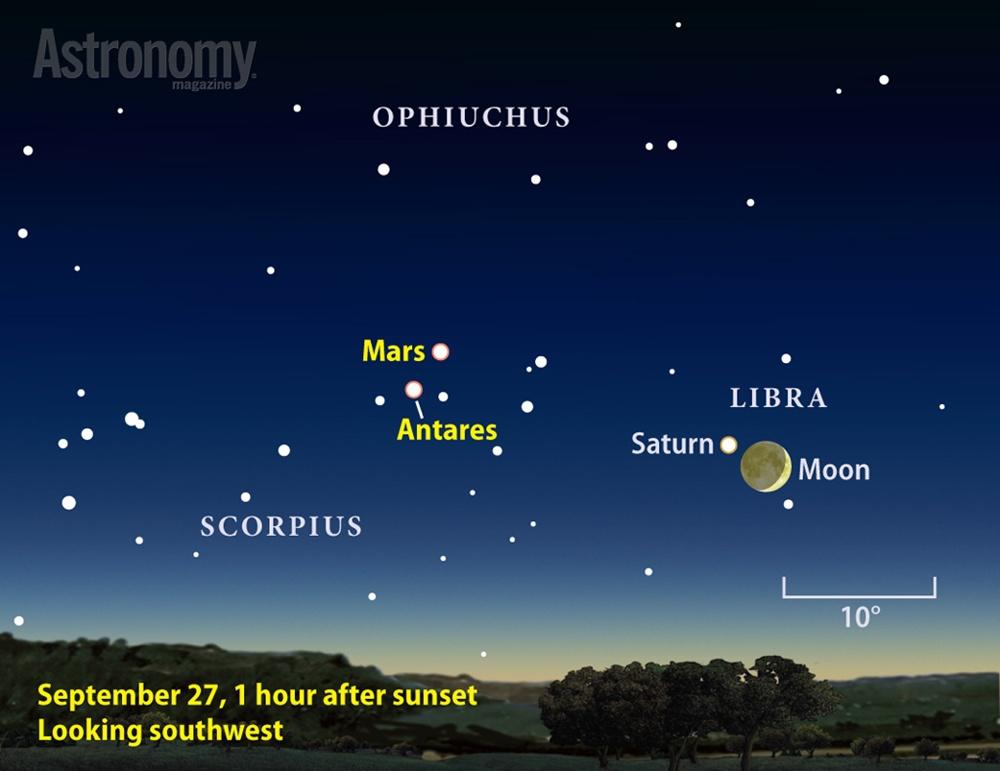 Hành tinh Hỏa nằm cách 3 độ về phía bắc so với ngôi sao Antares vào ngày 27/9. Hình minh họa : Roen Kelly/Astronomy.com.