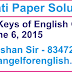 Talati Paper Solution/Answer Keys - 6-6-15 : English Grammar Rajkot Division