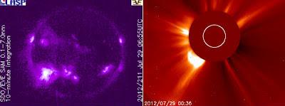 Llamarada solar clase M2.3, 29 de Julio 2012