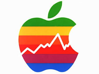 Apple Shares