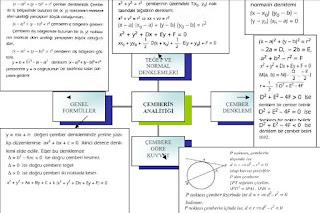 İzmir özel ders çemberin analitiği kavram haritası