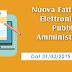 Fatturazione Elettronica obbligatoria: Come funziona?