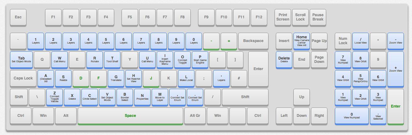 blender 2.78 shortcuts pdf