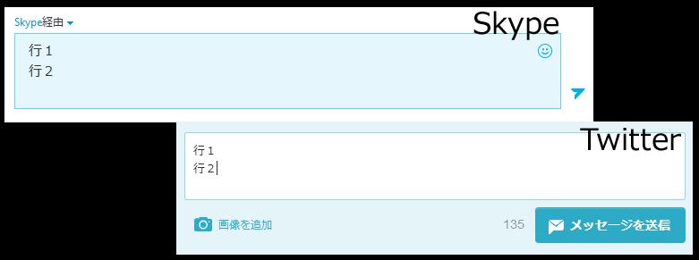 Skype, Twitter のダイレクトメッセージにおける複数行の入力