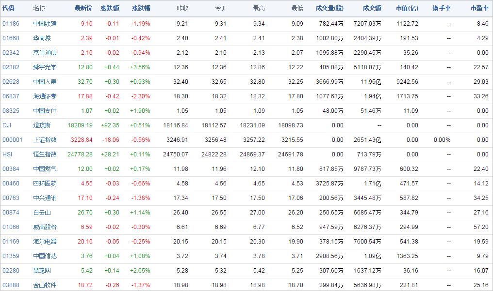 中国株コバンザメ投資ウォッチ銘柄watch20150225