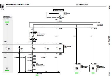 BMW_Z3Roadster_2000_WiringDiagrams bmw z3 wiring diagram dodge challenger wiring diagram \u2022 wiring  at soozxer.org