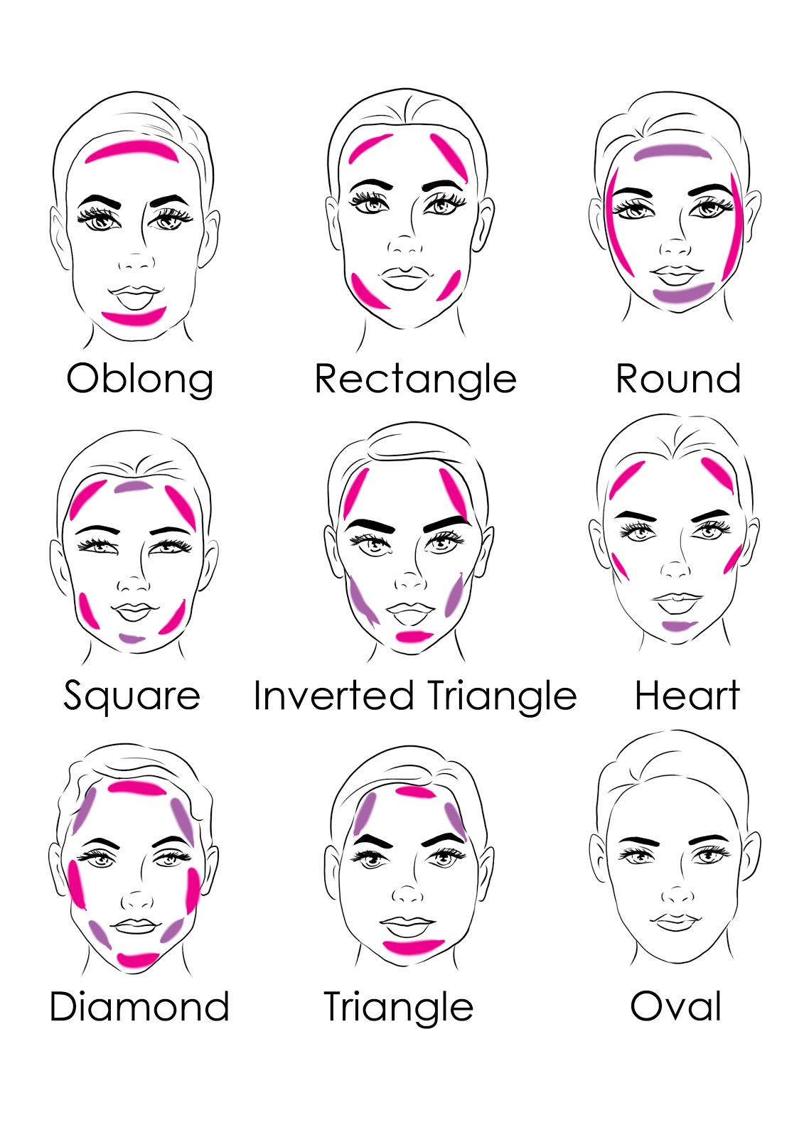 The bloomin couch corrective contouring and plain old contouring facechartg ccuart Gallery