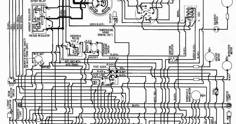 Wiring Diagrams 911  1957 Studebaker And Packard Clipper