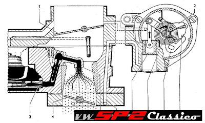 carburador Solex 32PDSIT_16