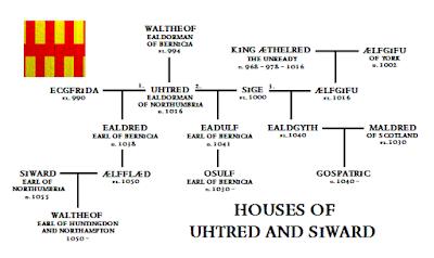 Árbol de familia de Uhtred el audaz