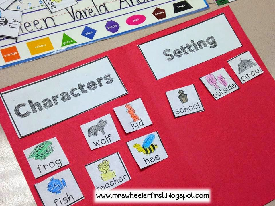 Character Setting Worksheets For Kindergarten : Character and setting graphic organizer second grade