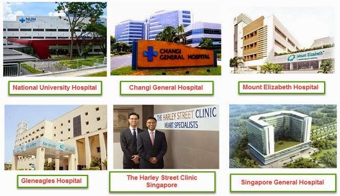 Daftar Nama Rumah Sakit Singapura
