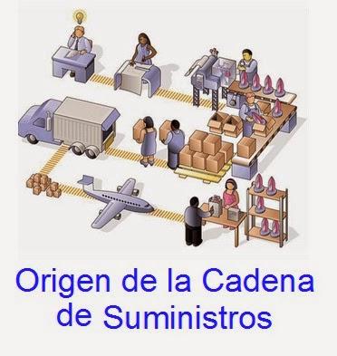origen-de-la-cadena-de-suministro-Supply-Chain-Managemet