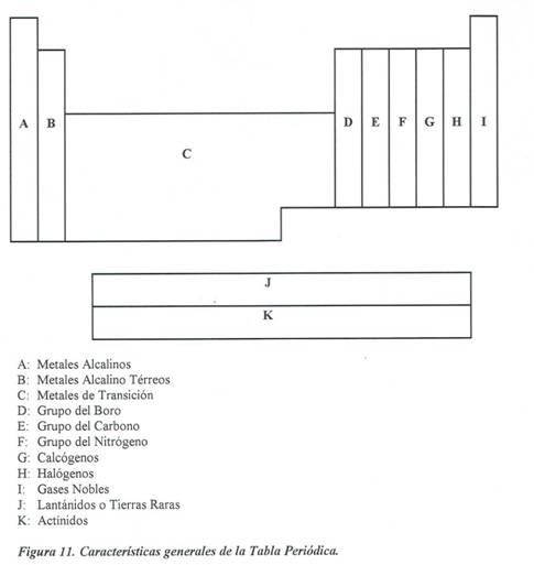 El fsico loco clasificacin tabla peridica grupo 1 i a los metales alcalinos urtaz Choice Image