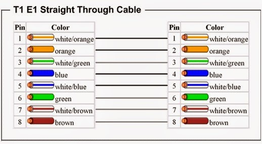 t1 wiring diagram rj45 t1 image wiring diagram t1 cable wiring diagram t1 home wiring diagrams on t1 wiring diagram rj45