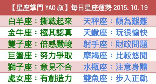 【星座掌門YAO叔】每日星座運勢2015.10.19