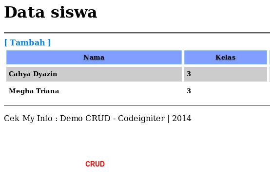 membuat crud php sederhana dengan menggunakan codeigniter