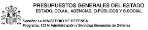 Presupuesto Defensa.
