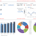 Patrimônio Financeiro Ago/15 (R$ 76261,33) ou -3,58%