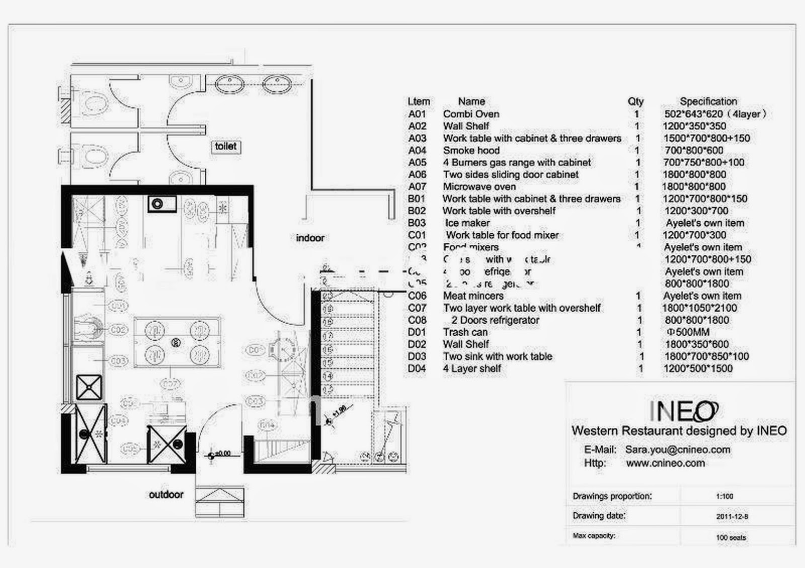 Professional Kitchen Design maxphotous – Optimal Kitchen Layout