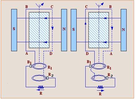 Skema Prinsip Kerja Generator AC