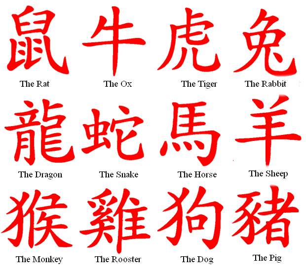 ... chinese zodiac sign reveals about you http www astrology com chinese
