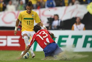 Análise Tática - Exercício de Possiblidades - Neymar