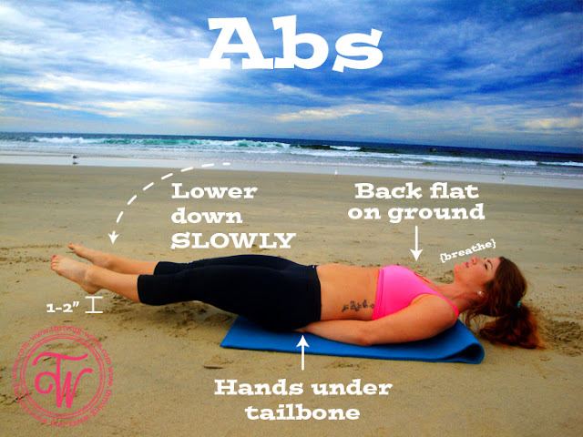 Back to Basics: Abs