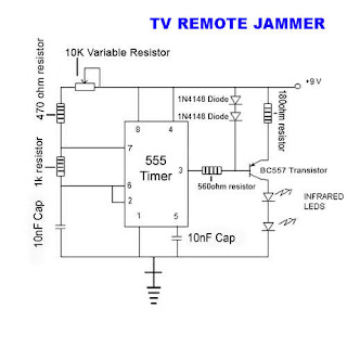 tv jammer. TV Remote Jammer Circuit Tv Z