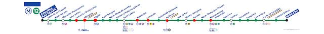obiective-turistice-paris-linia-de-metrou-12