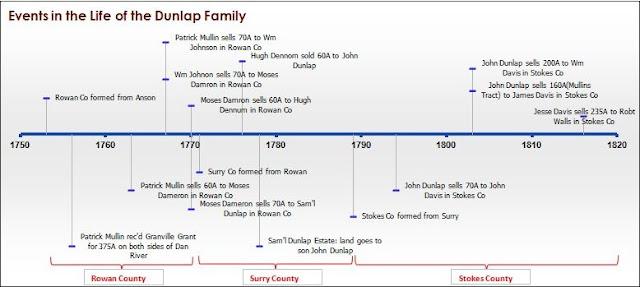 new testament timeline chart pdf