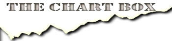 The Chart Box
