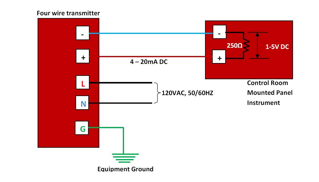 pressure transmitters wire configuration learning note that in all the transmitter wire configurations shown above a load resistor of 250Ω is used usually process controllers used in instrumentation