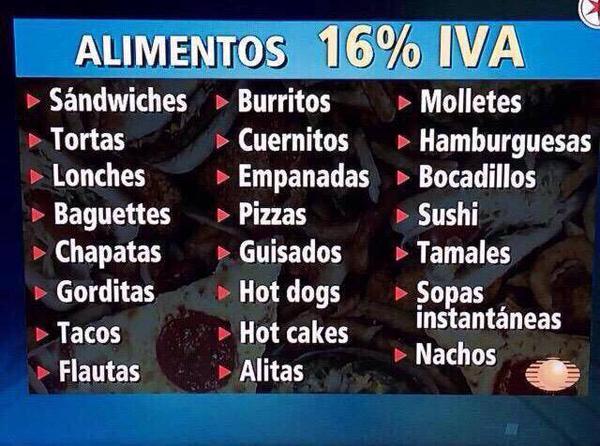 Lista de los alimentos que tendrán IVA a partir de Julio #FaltaElIVA