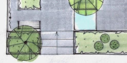 Havefolket: tema: indret terrassen