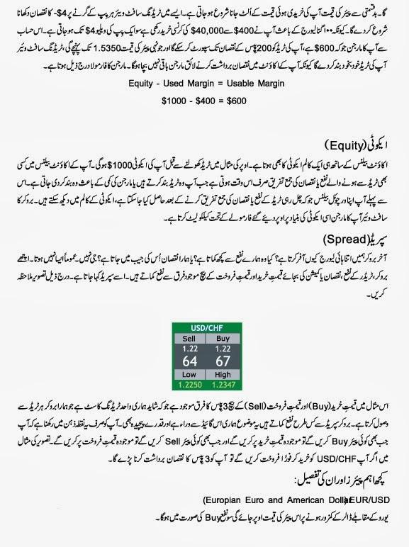 Best Ways to Earn Money from Forex Trading in Urdu