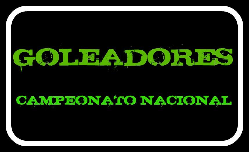 Tabla de goleadores campeonato nacional de chile for Esteban paredes wallpaper
