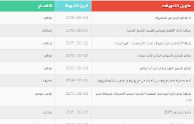 إضافة فهرس المدونة بشكل مدونة عرب ويب
