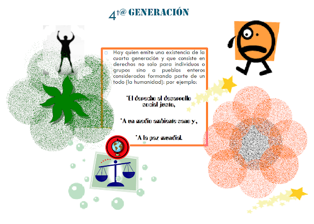 Derechos De Cuarta Generacion   Globalizacion Derechos Humanos Cuarta Generacion
