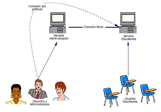 informatica administracion local: