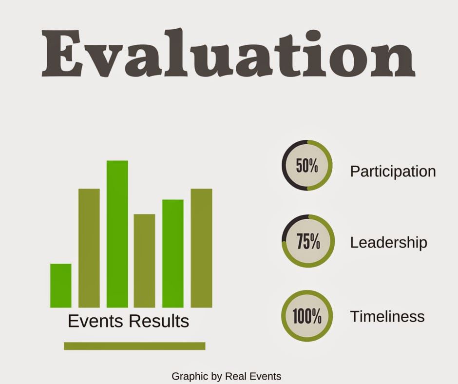 evaluation, graphic by real events