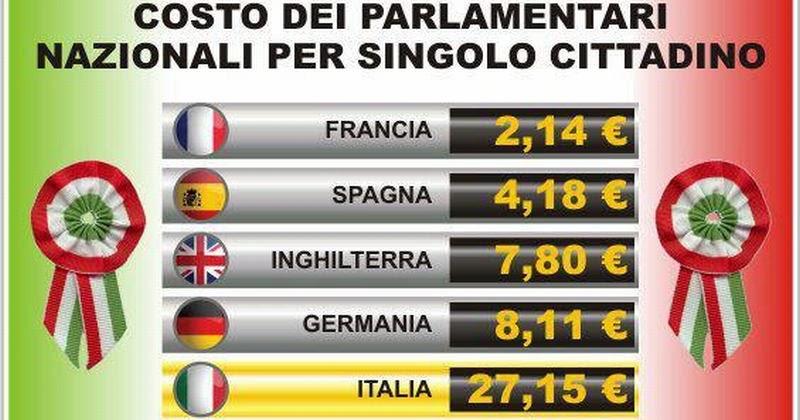 Quanto ci costano i parlamentari italiani un 39 immagine for I parlamentari italiani