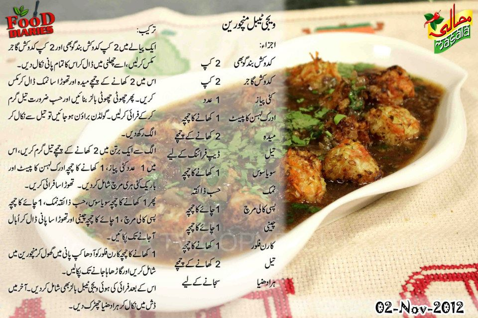 Vegetable manchurian food diaries vegetable manchurian forumfinder Images
