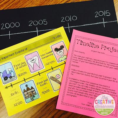 Timeline for Children