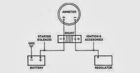 Calibration of Voltmeter Ammeter & Wattmeter using Potentiometer