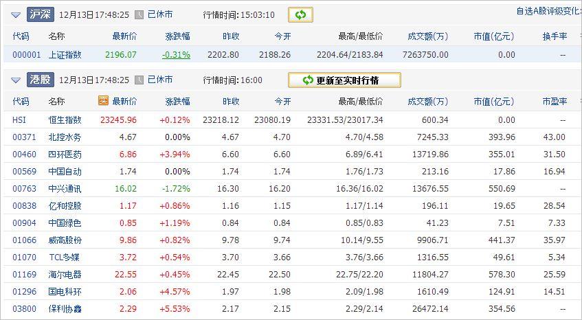 中国株コバンザメ投資ウォッチ銘柄watch20131213