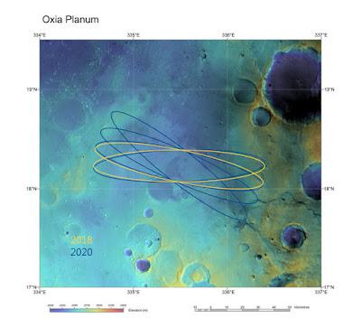 Oxia Planum