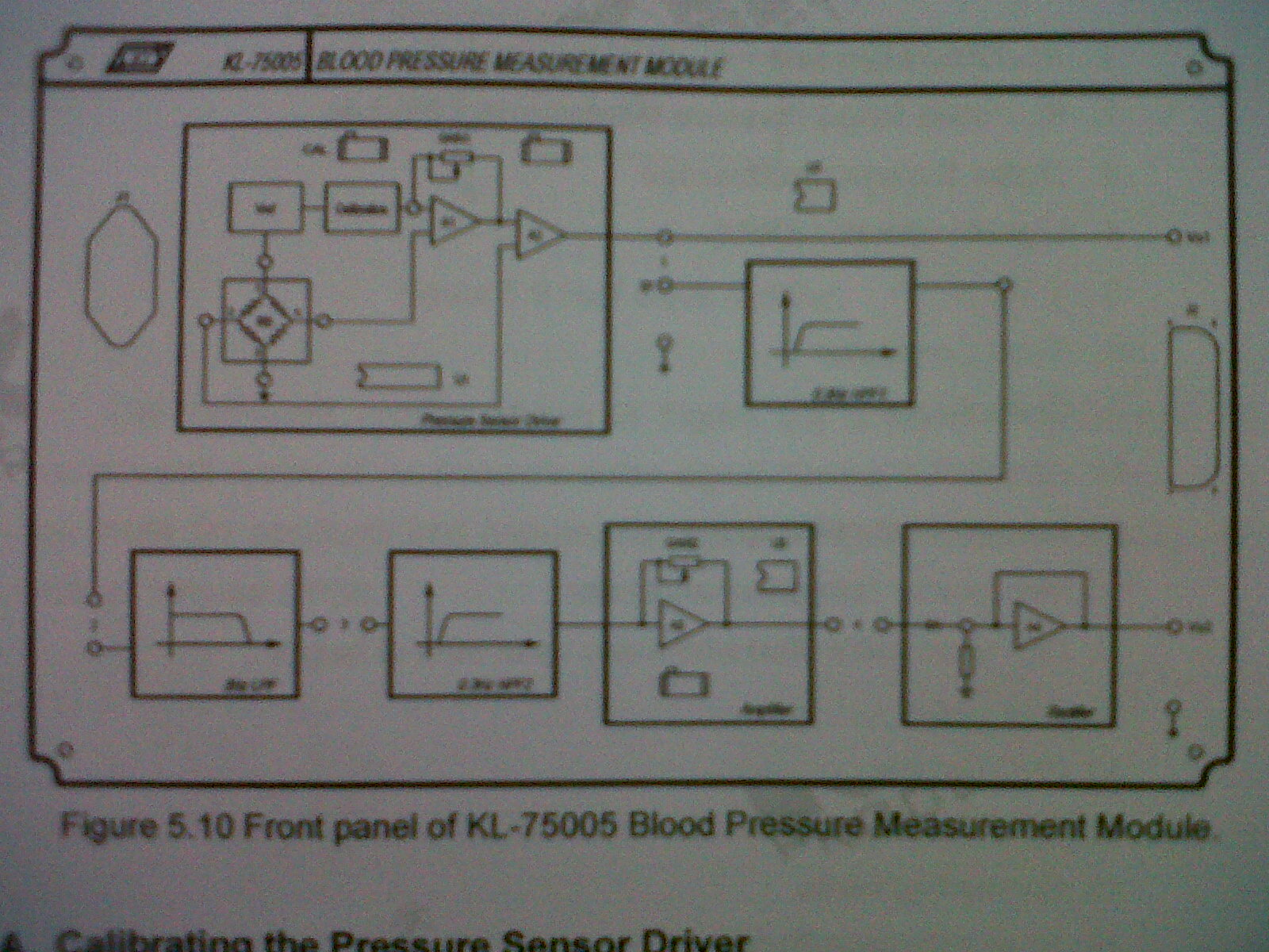 Final Year Project Home Patient Monitor March 2012 Pass Filter Circuit Diagram For High It Shows How The Begins With Sensor Driving And Signal Flows From Hpf To Low Lpf Finally