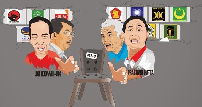 Capres 2014 Jokowi JK VS Prabowo Hatta
