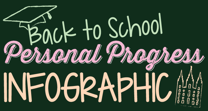 Back to School Personal Progress Infographic from The Personal Progress Helper